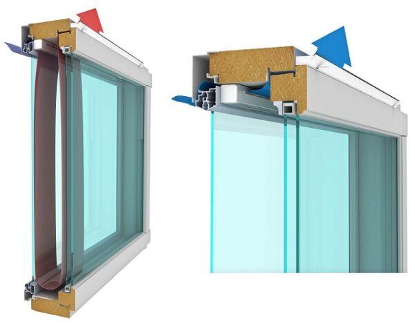 Fenestra Air termico tuulutussüsteem